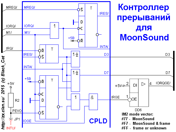 Схема контроллер звуковых сигналов